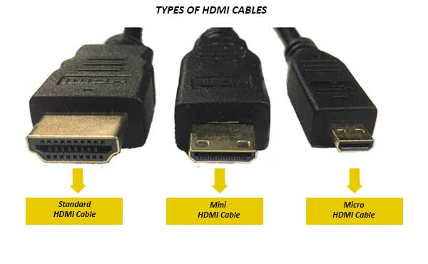 Types-of-HDMI-Cables