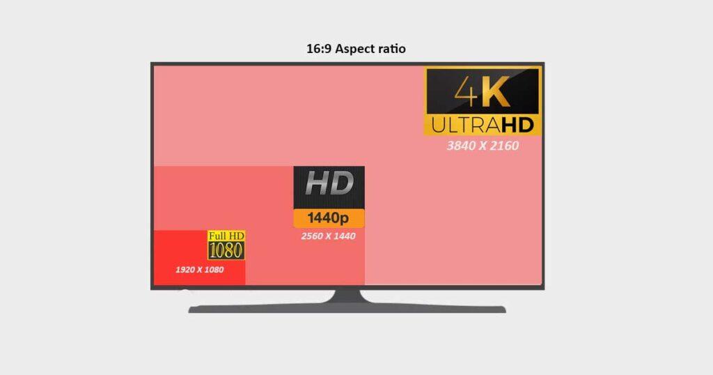 1080p-vs-1440p-vs-4K-resolution